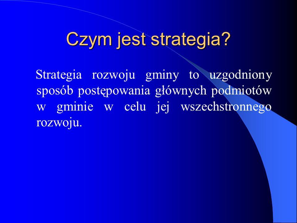 Czym jest strategia.