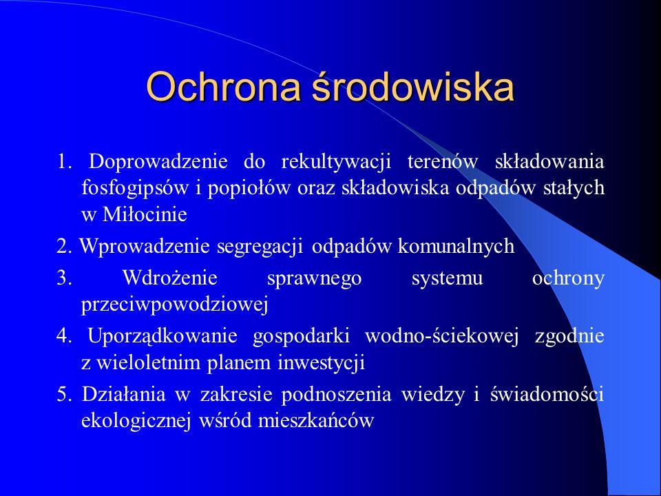 Ochrona środowiska 1. Doprowadzenie do rekultywacji terenów składowania fosfogipsów i popiołów oraz składowiska odpadów stałych w Miłocinie.