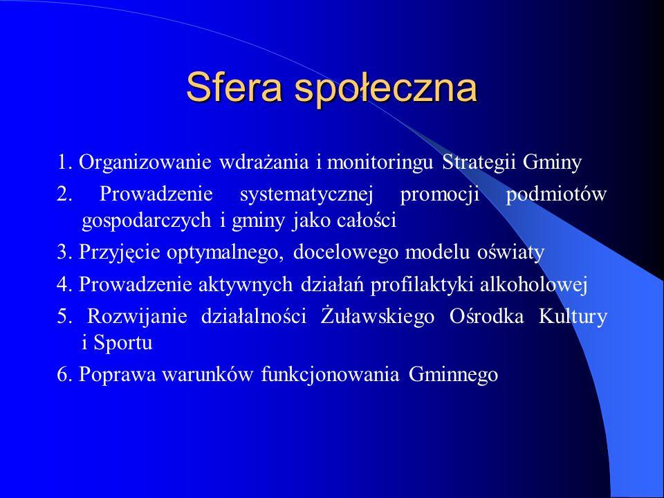 Sfera społeczna 1. Organizowanie wdrażania i monitoringu Strategii Gminy.