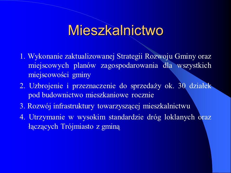 Mieszkalnictwo 1. Wykonanie zaktualizowanej Strategii Rozwoju Gminy oraz miejscowych planów zagospodarowania dla wszystkich miejscowości gminy.