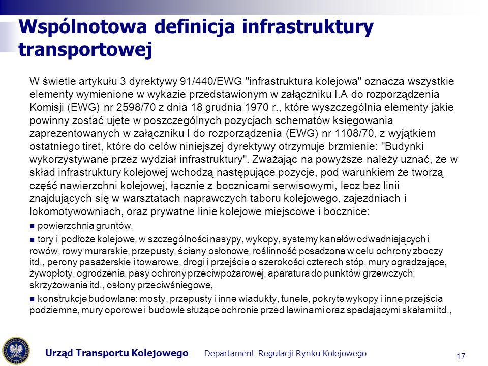 Wspólnotowa definicja infrastruktury transportowej