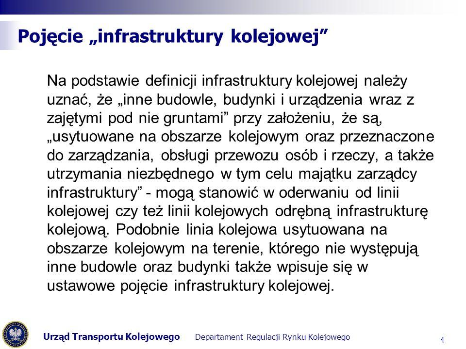 """Pojęcie """"infrastruktury kolejowej"""