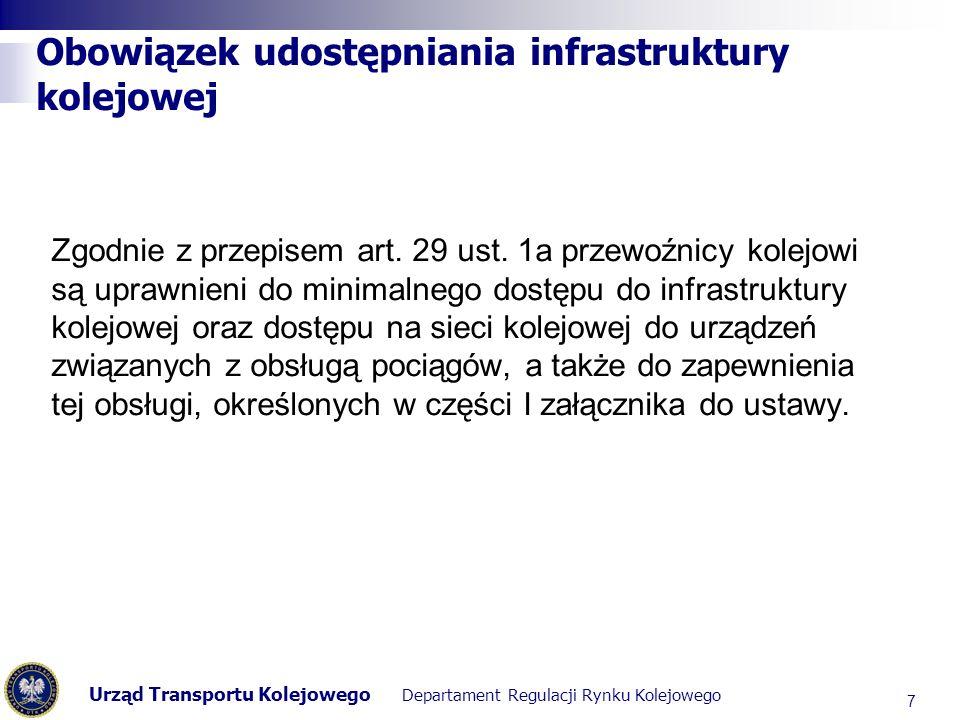 Obowiązek udostępniania infrastruktury kolejowej
