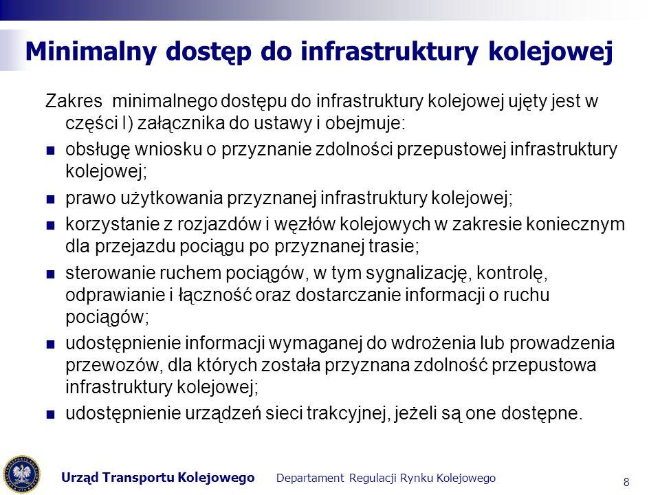 Minimalny dostęp do infrastruktury kolejowej