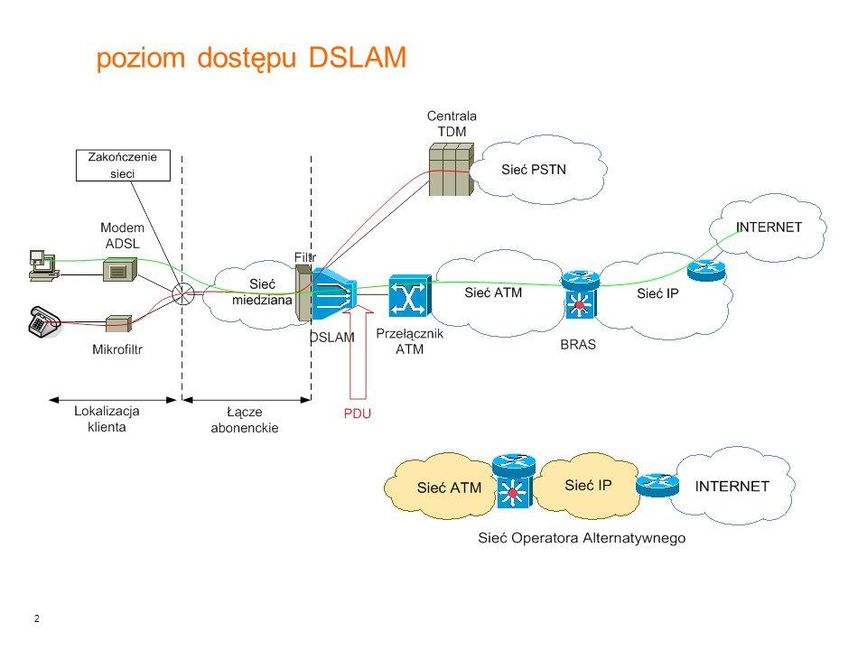 poziom dostępu DSLAM TP oferuje interfejsy optyczne STM-1 1300 nm zgodnie ze standardem ITU G.957.