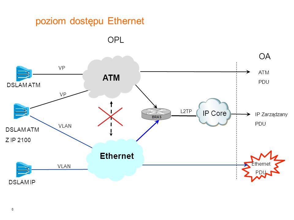poziom dostępu Ethernet