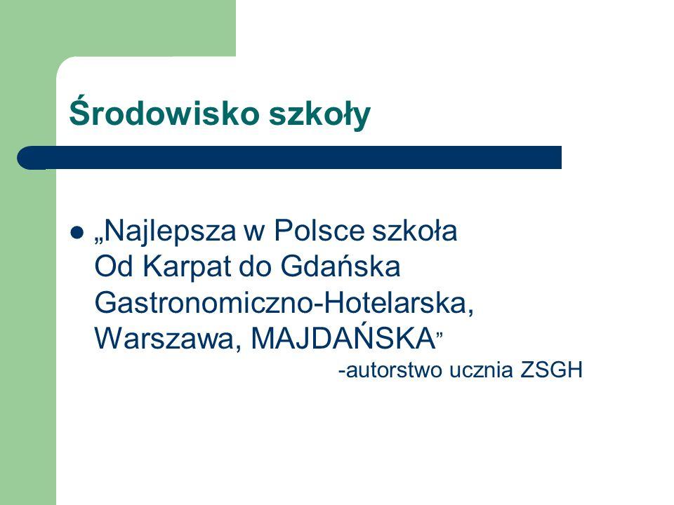 """Środowisko szkoły """"Najlepsza w Polsce szkoła Od Karpat do Gdańska Gastronomiczno-Hotelarska, Warszawa, MAJDAŃSKA -autorstwo ucznia ZSGH."""