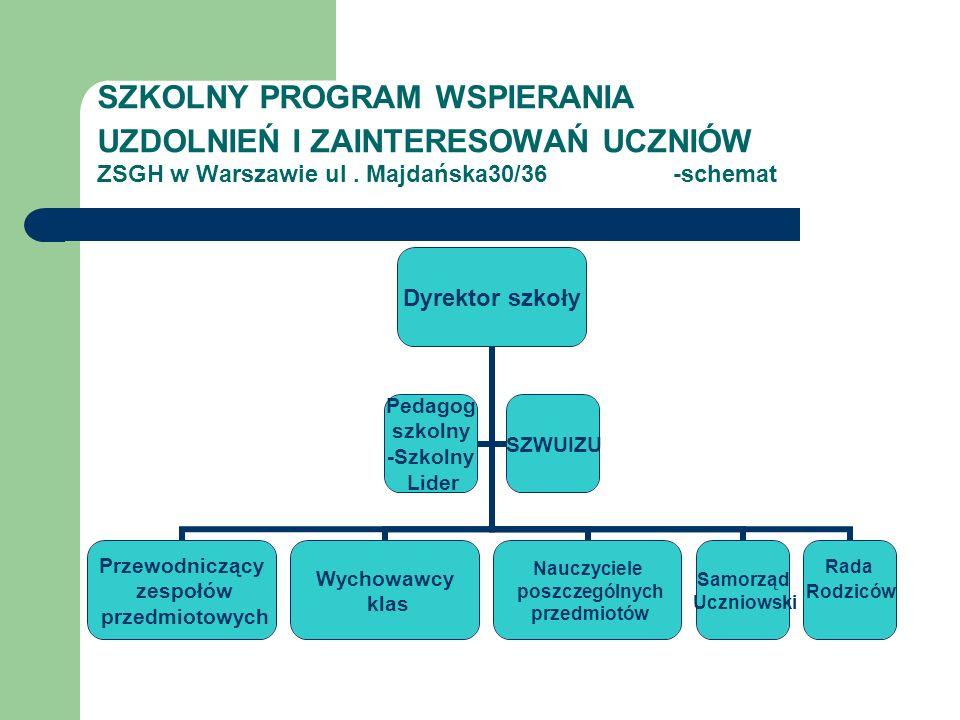 SZKOLNY PROGRAM WSPIERANIA UZDOLNIEŃ I ZAINTERESOWAŃ UCZNIÓW ZSGH w Warszawie ul .