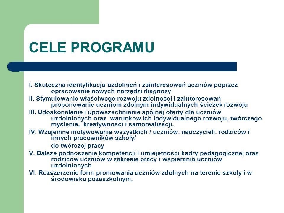 CELE PROGRAMU I. Skuteczna identyfikacja uzdolnień i zainteresowań uczniów poprzez opracowanie nowych narzędzi diagnozy.