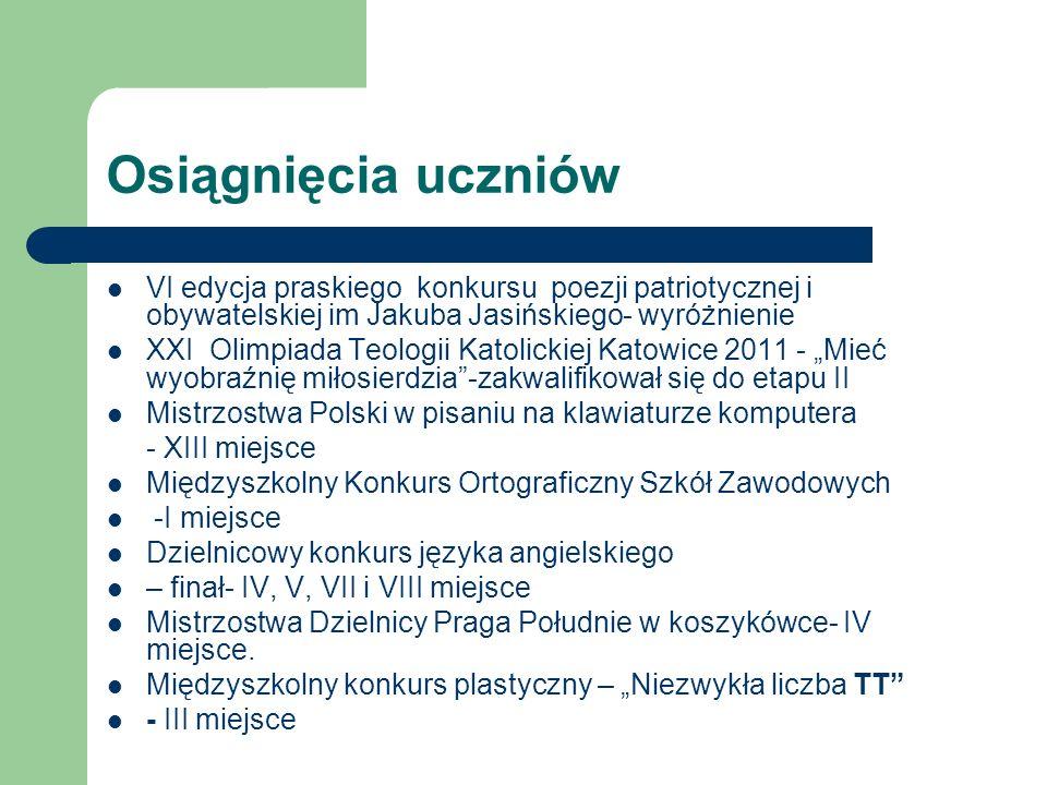 Osiągnięcia uczniówVI edycja praskiego konkursu poezji patriotycznej i obywatelskiej im Jakuba Jasińskiego- wyróżnienie.