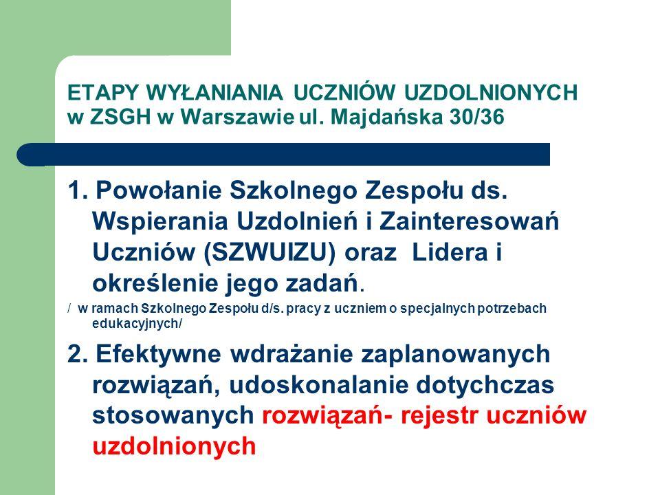 ETAPY WYŁANIANIA UCZNIÓW UZDOLNIONYCH w ZSGH w Warszawie ul