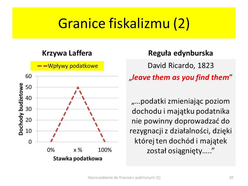 Wprowadzenie do finansów publicznych (1)
