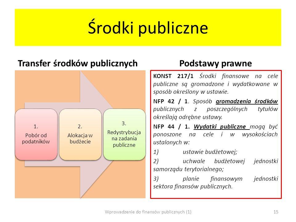 Środki publiczne Transfer środków publicznych Podstawy prawne