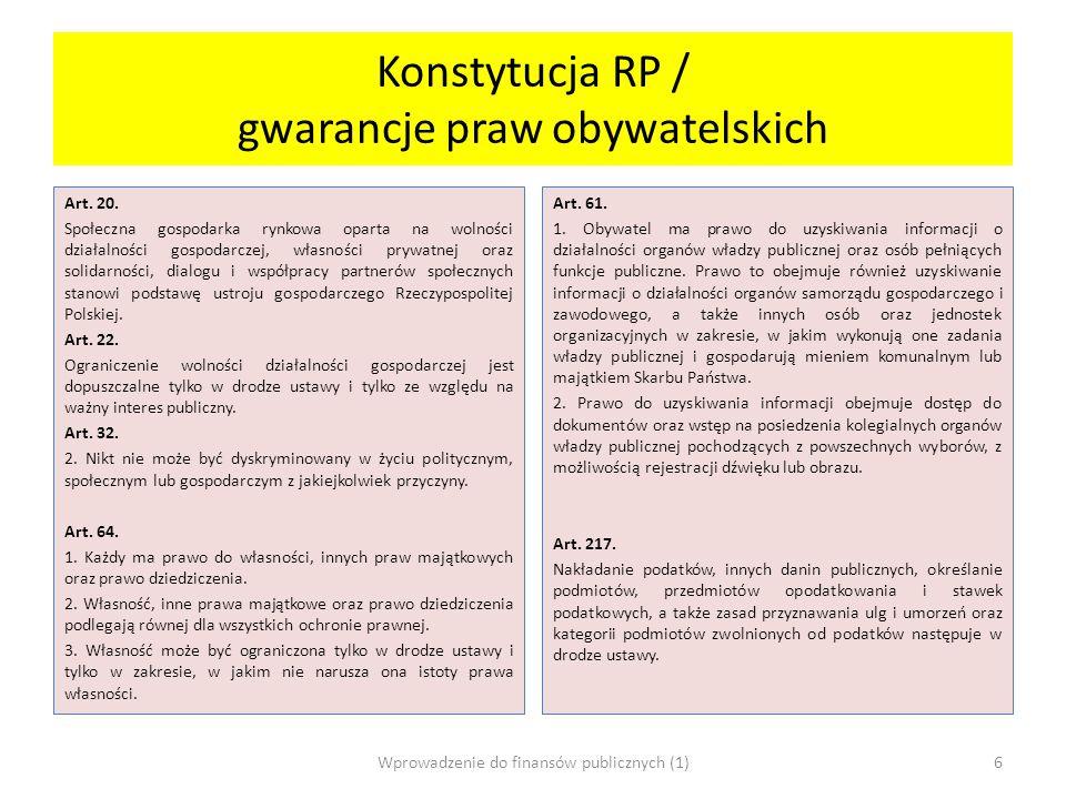 Konstytucja RP / gwarancje praw obywatelskich