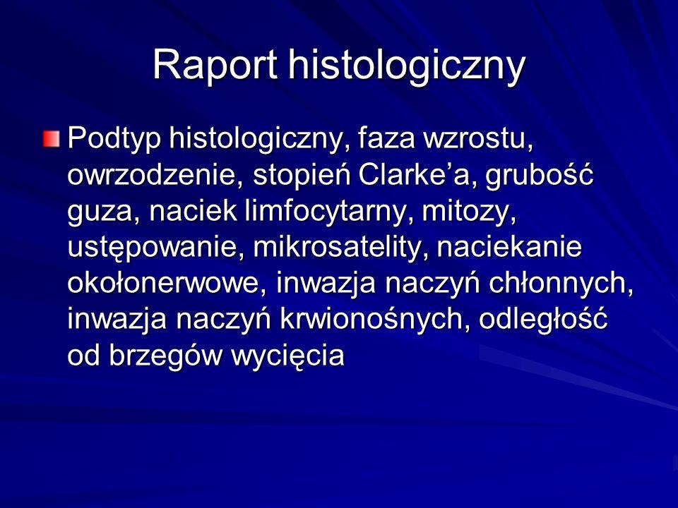 Raport histologiczny