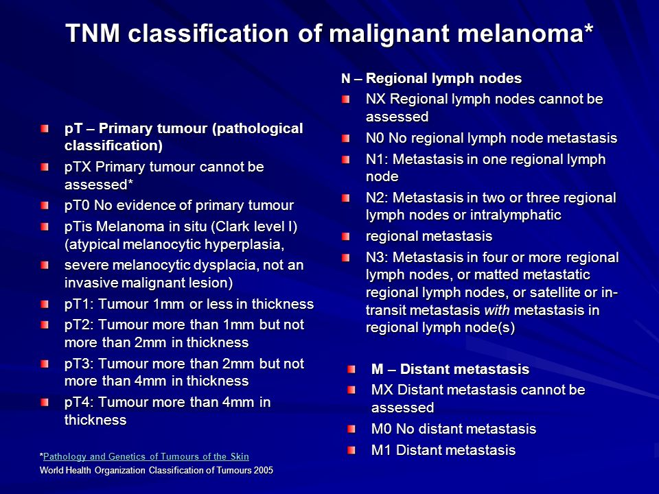 TNM classification of malignant melanoma*