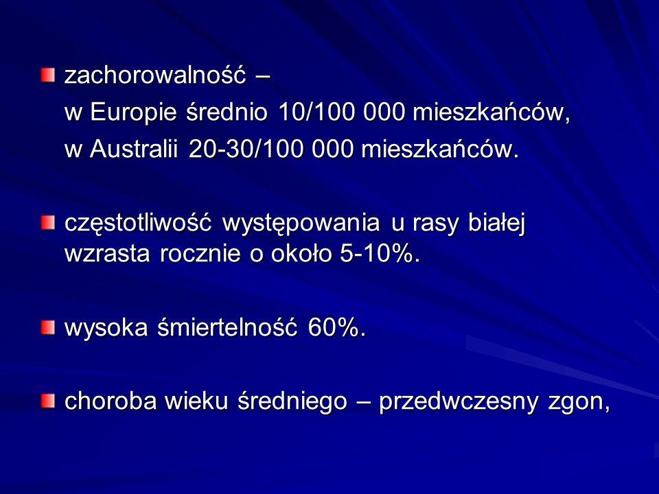 zachorowalność –w Europie średnio 10/100 000 mieszkańców, w Australii 20-30/100 000 mieszkańców.