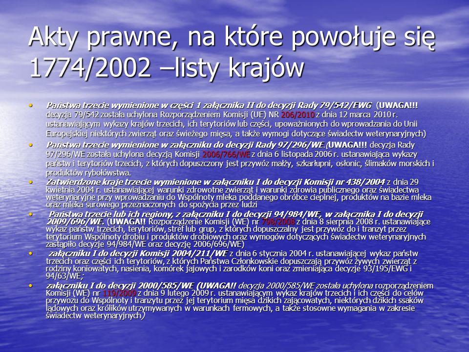 Akty prawne, na które powołuje się 1774/2002 –listy krajów