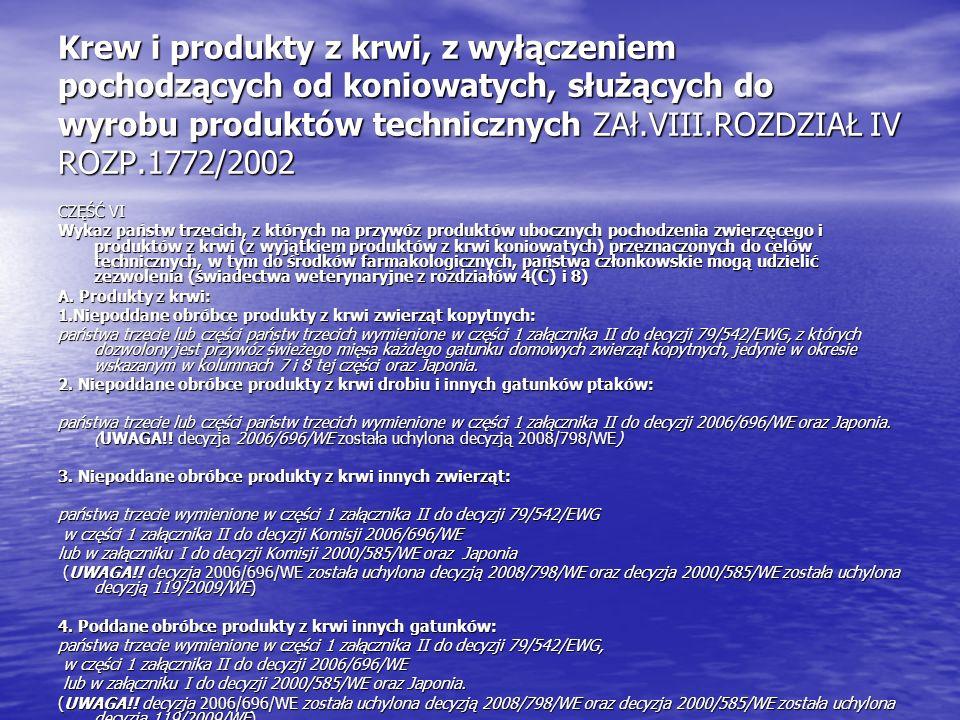 Krew i produkty z krwi, z wyłączeniem pochodzących od koniowatych, służących do wyrobu produktów technicznych ZAł.VIII.ROZDZIAŁ IV ROZP.1772/2002