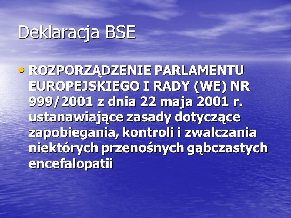 Deklaracja BSE