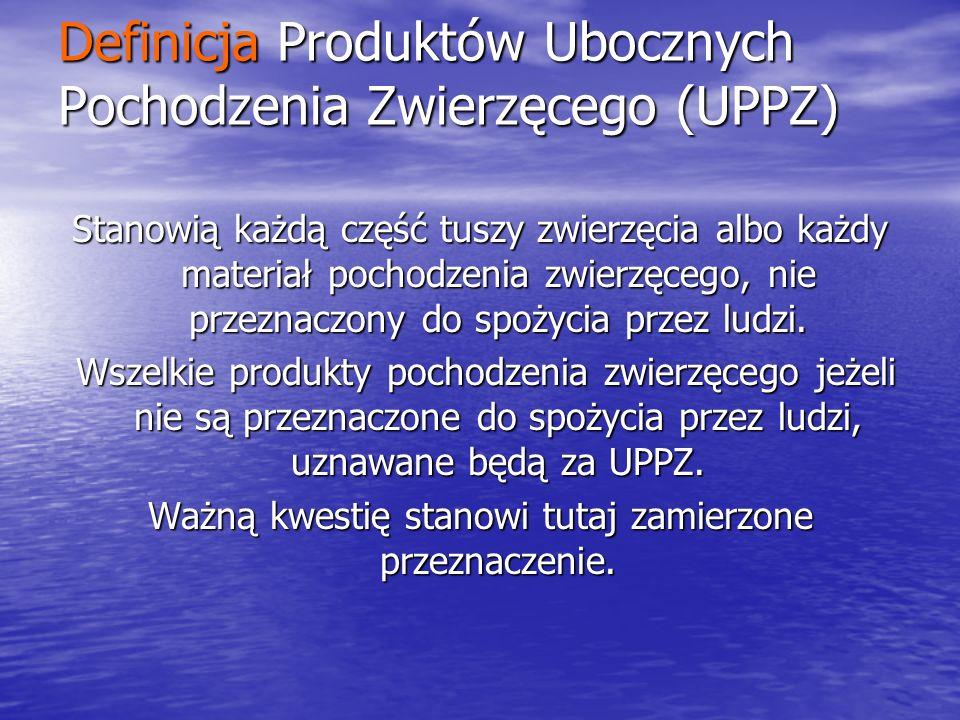 Definicja Produktów Ubocznych Pochodzenia Zwierzęcego (UPPZ)