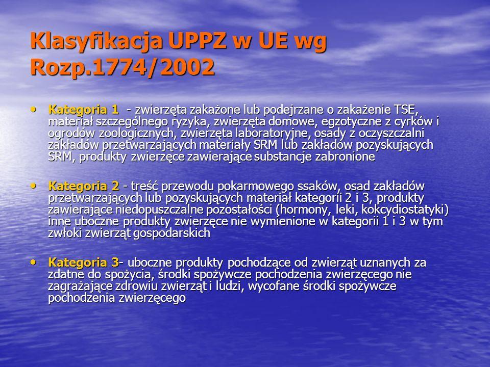 Klasyfikacja UPPZ w UE wg Rozp.1774/2002