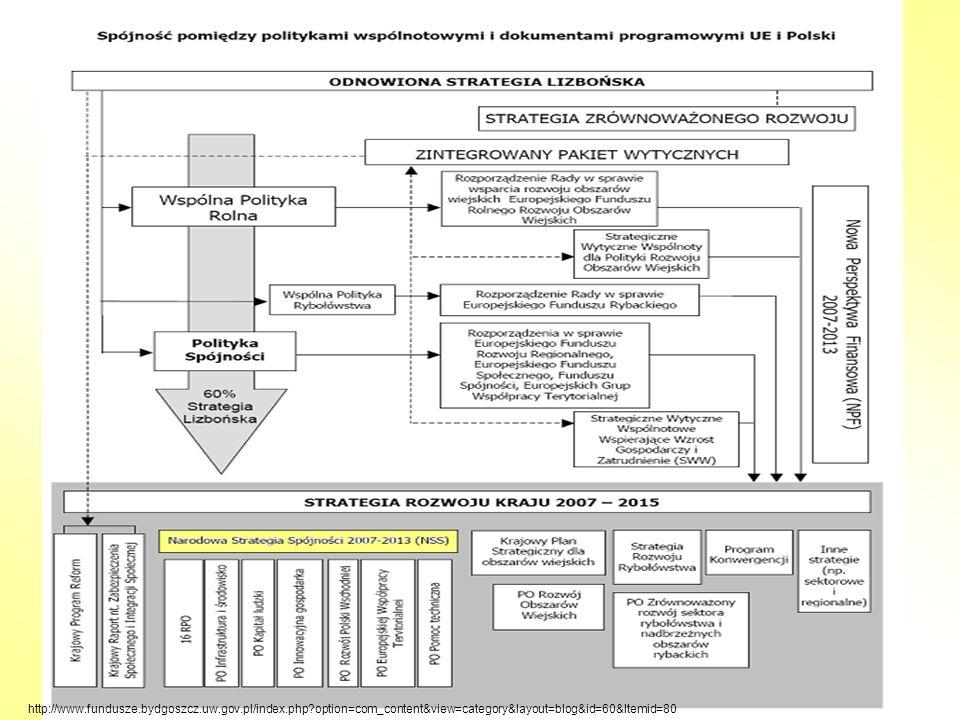 http://www. fundusze. bydgoszcz. uw. gov. pl/index. php