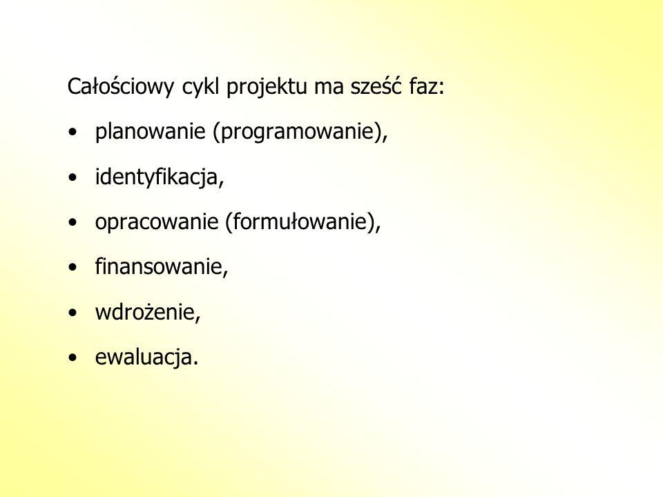 Całościowy cykl projektu ma sześć faz: