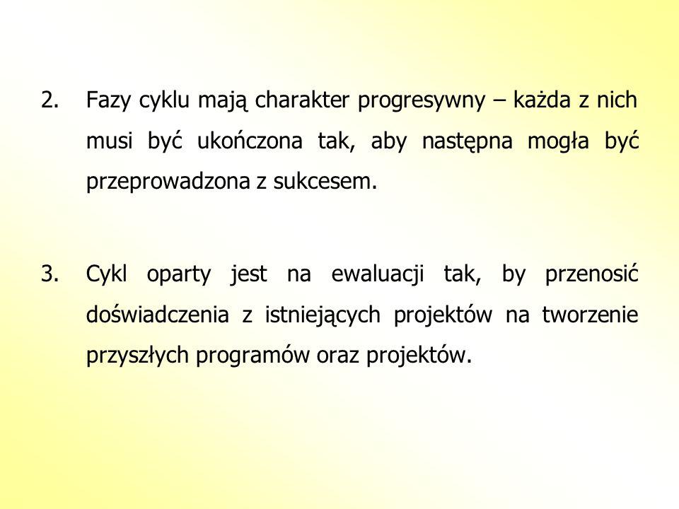 Fazy cyklu mają charakter progresywny – każda z nich musi być ukończona tak, aby następna mogła być przeprowadzona z sukcesem.