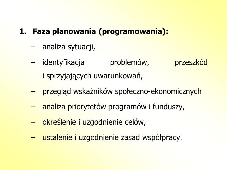 Faza planowania (programowania):