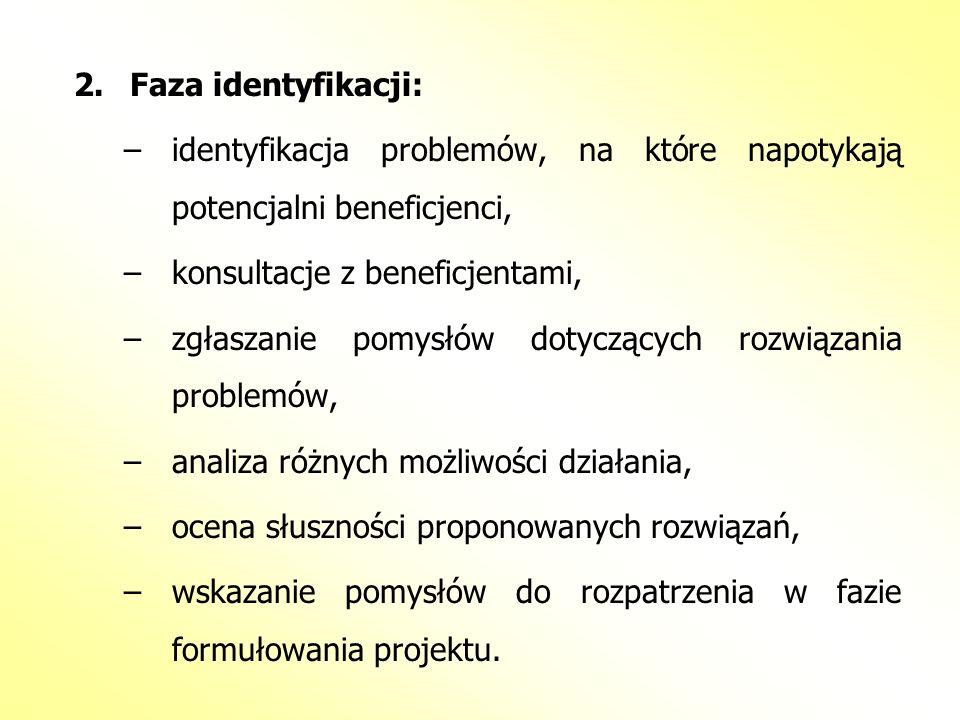 Faza identyfikacji:identyfikacja problemów, na które napotykają potencjalni beneficjenci, konsultacje z beneficjentami,