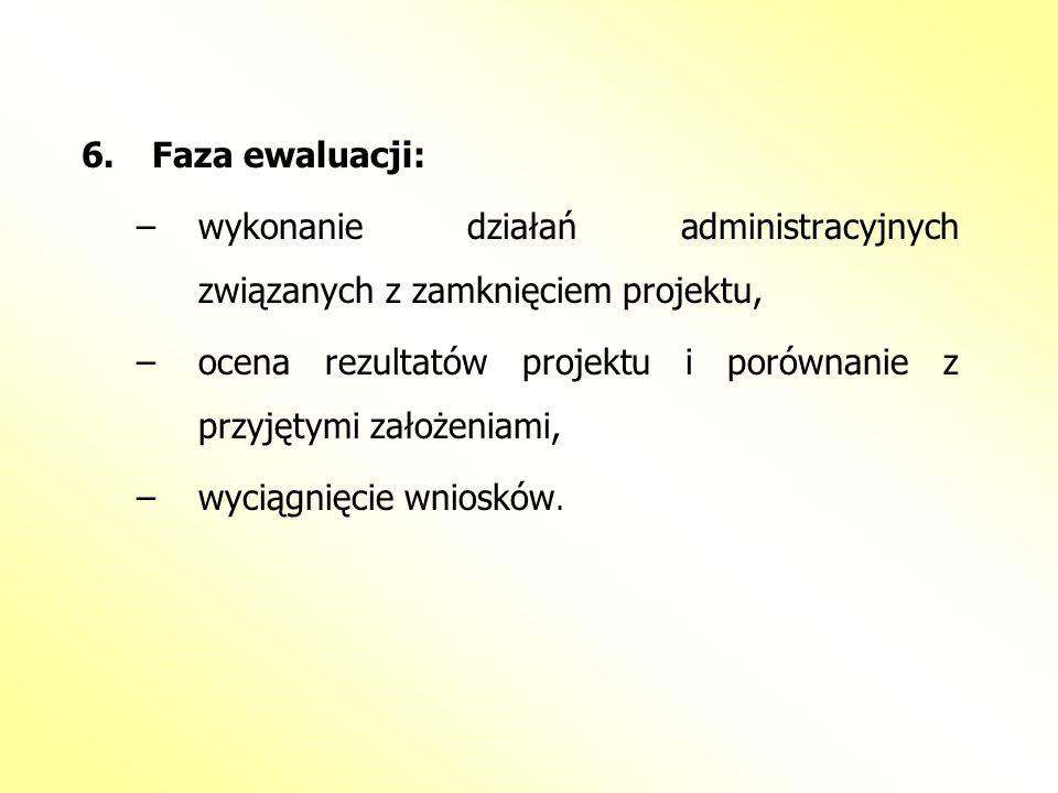 Faza ewaluacji: wykonanie działań administracyjnych związanych z zamknięciem projektu,