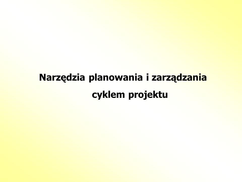Narzędzia planowania i zarządzania cyklem projektu