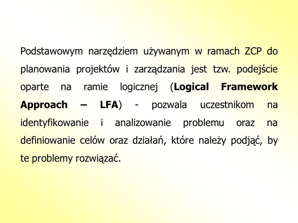 Podstawowym narzędziem używanym w ramach ZCP do planowania projektów i zarządzania jest tzw.