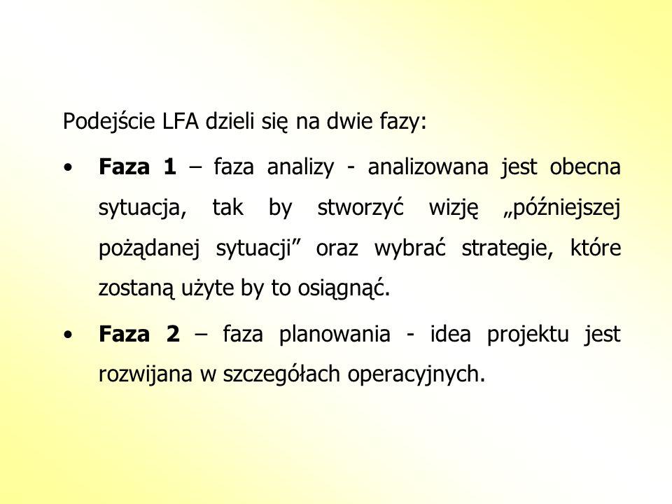 Podejście LFA dzieli się na dwie fazy:
