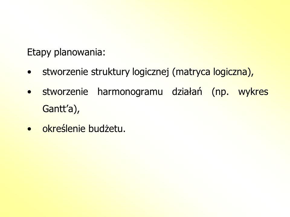 Etapy planowania:stworzenie struktury logicznej (matryca logiczna), stworzenie harmonogramu działań (np. wykres Gantt'a),
