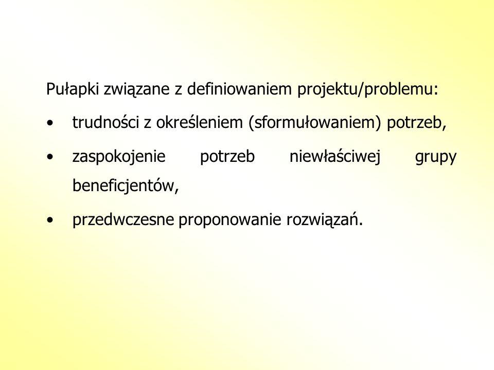 Pułapki związane z definiowaniem projektu/problemu: