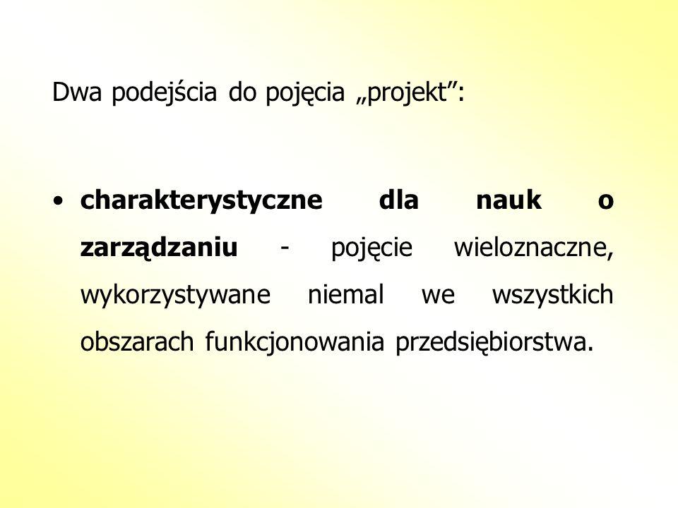 """Dwa podejścia do pojęcia """"projekt :"""