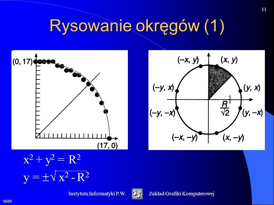 Rysowanie okręgów (1) x2 + y2 = R2 y =  x2 - R2
