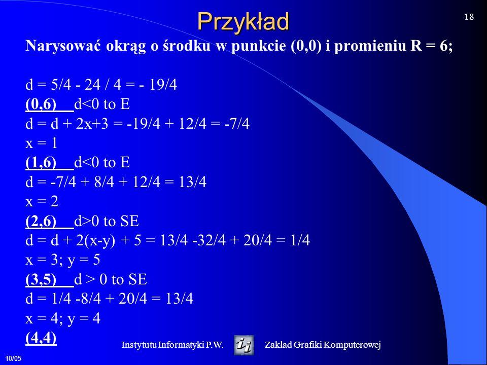 Przykład Narysować okrąg o środku w punkcie (0,0) i promieniu R = 6;