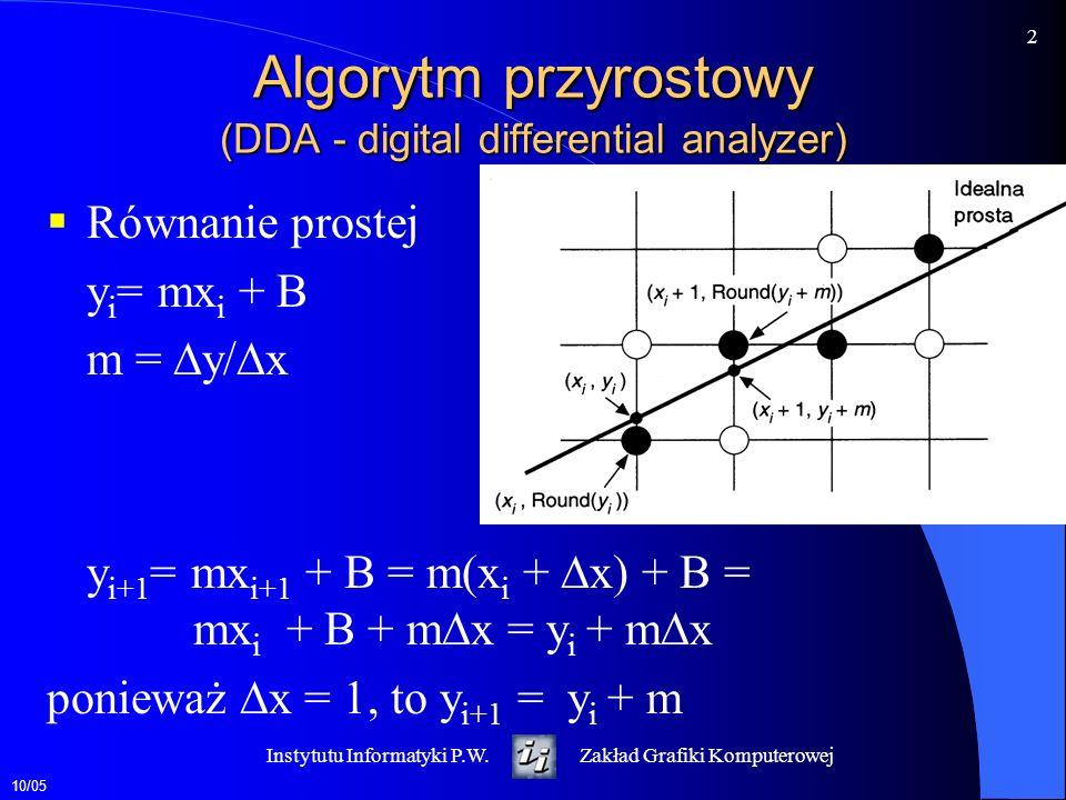 Algorytm przyrostowy (DDA - digital differential analyzer)