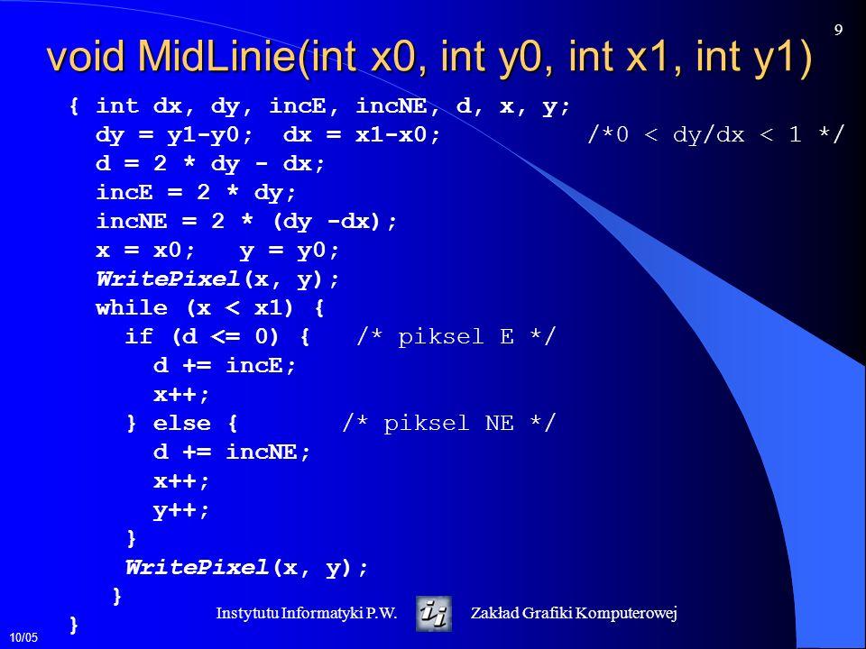 void MidLinie(int x0, int y0, int x1, int y1)