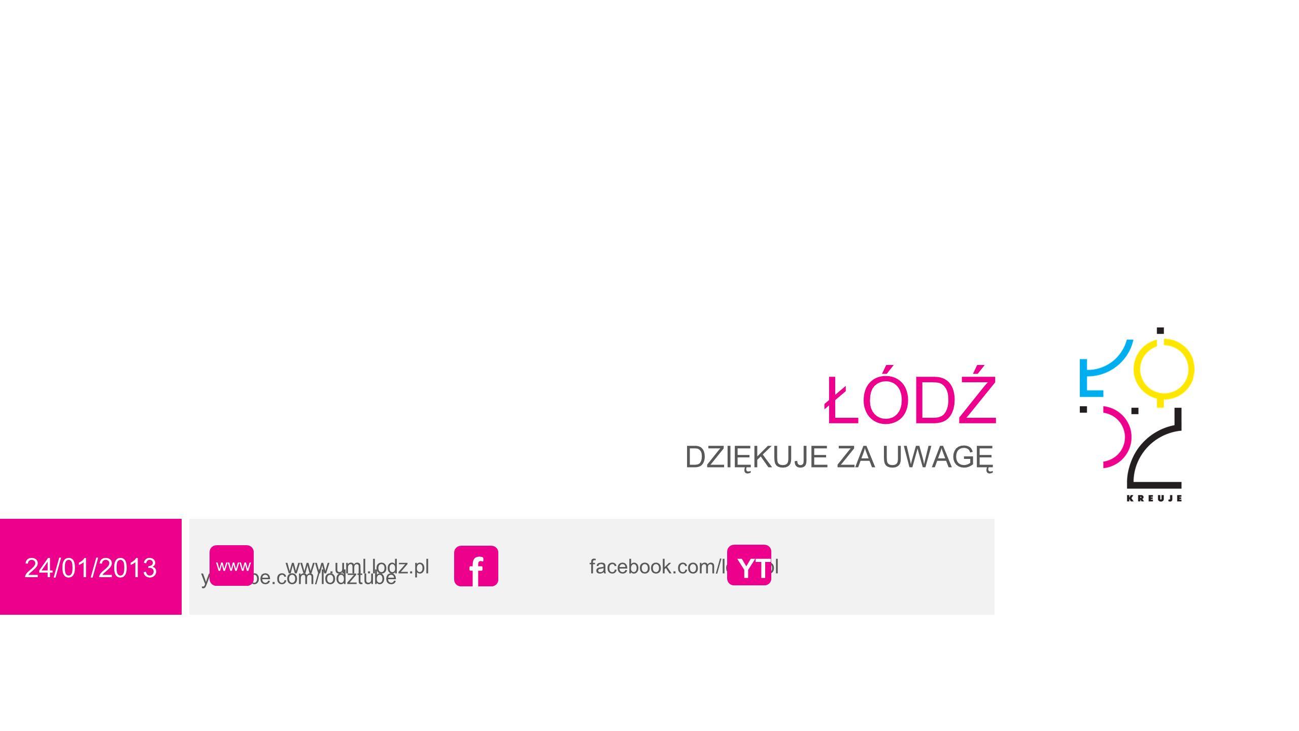 ŁÓDŹ f DZIĘKUJE ZA UWAGĘ 24/01/2013 YT