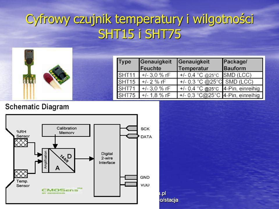Cyfrowy czujnik temperatury i wilgotności SHT15 i SHT75