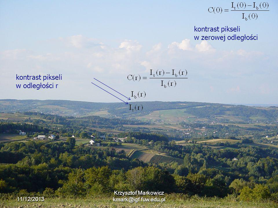 kontrast pikseli w zerowej odległości kontrast pikseli w odległości r