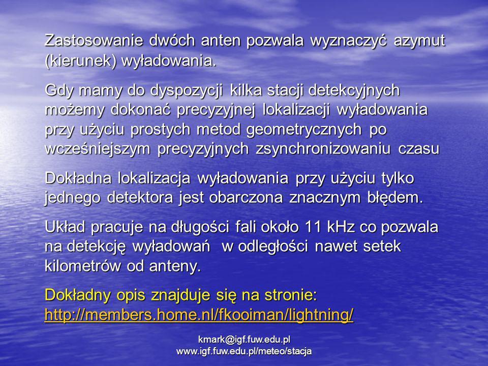 kmark@igf.fuw.edu.pl www.igf.fuw.edu.pl/meteo/stacja