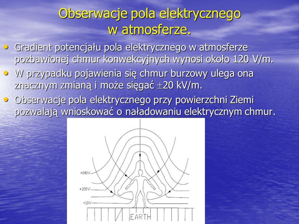 Obserwacje pola elektrycznego w atmosferze.