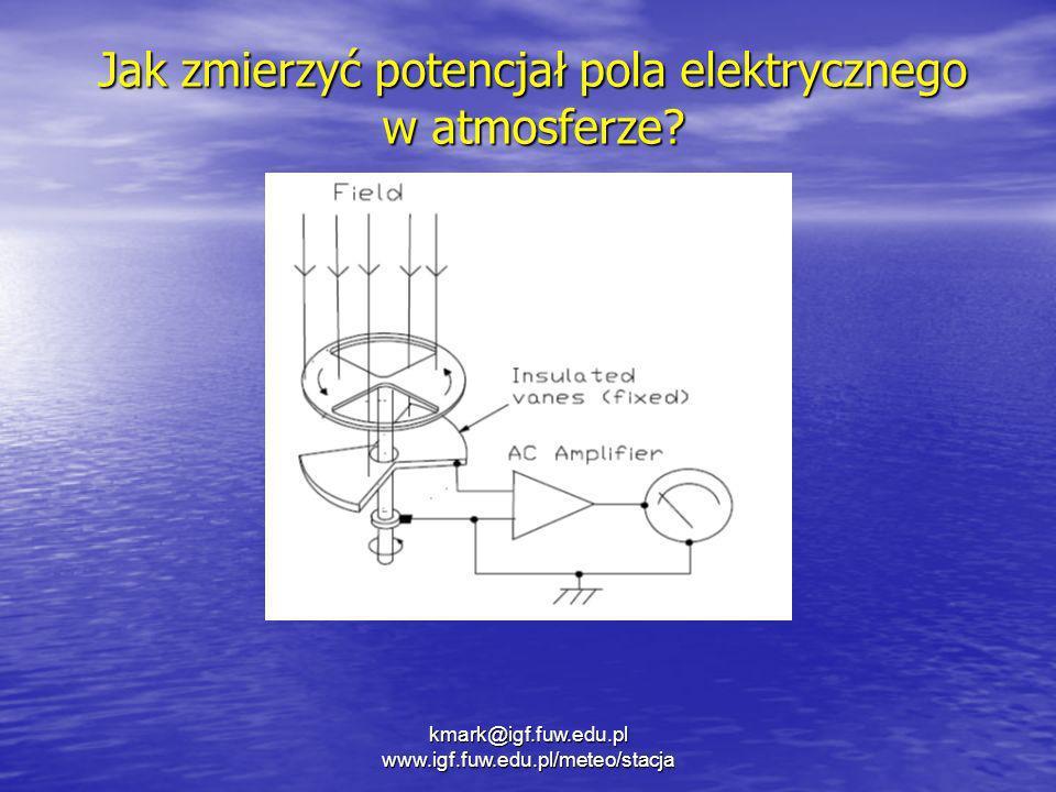Jak zmierzyć potencjał pola elektrycznego w atmosferze