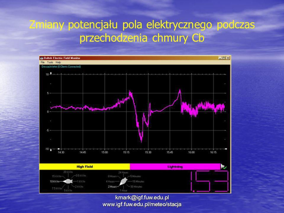 Zmiany potencjału pola elektrycznego podczas przechodzenia chmury Cb