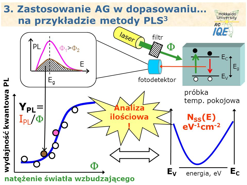 3. Zastosowanie AG w dopasowaniu… na przykładzie metody PLS3